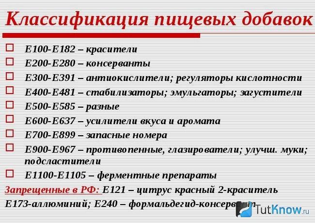 Az ureaplasma a férfiakban a jód normája)