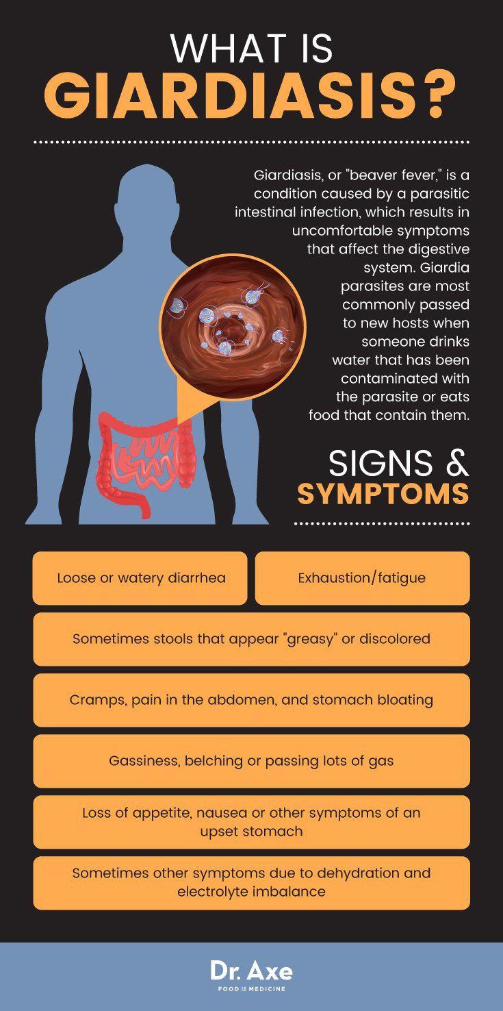 helminthiasis kezelése nemosollal