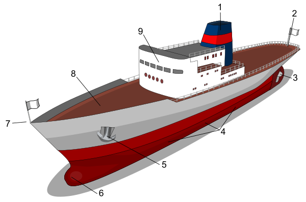 Hajózási hajóféreg robbanás,